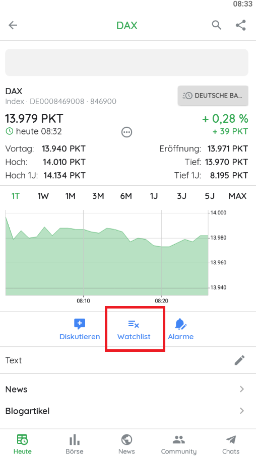 Börsennews Wathlist Aktie entfernen